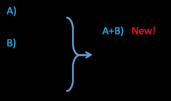 岡野の化学(2)特許明細書での構造式の読み方を説明するための図