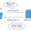 クロスサイトスクリプティングフィルタの特許明細書を読む(2) HTTPレスポンス