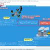 Xmindを使って特許明細書の要点を把握するための工夫