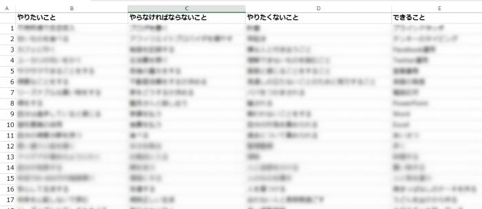 Excelでブレインダンプ